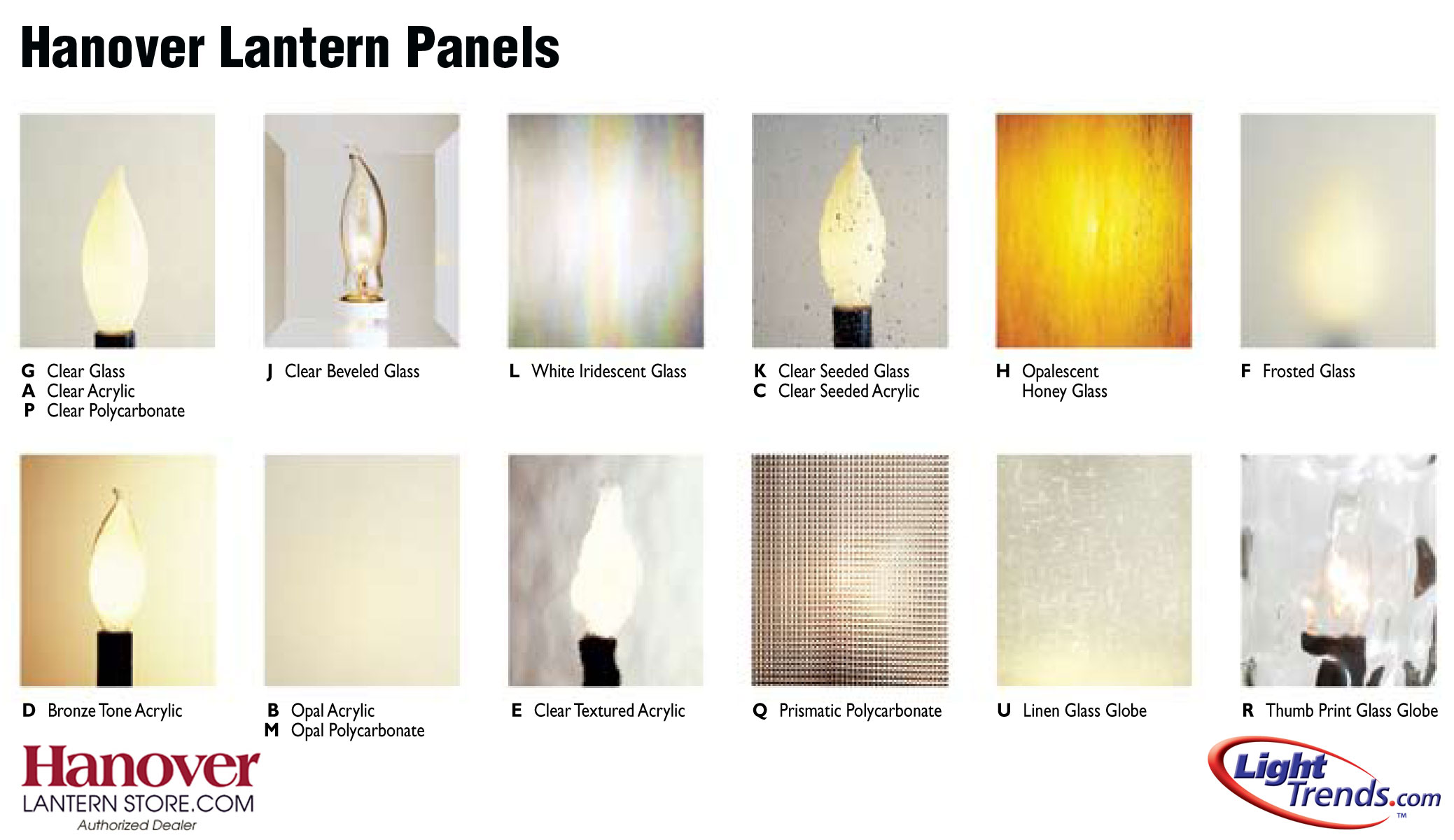 Hanover Lantern Glass Panel Options